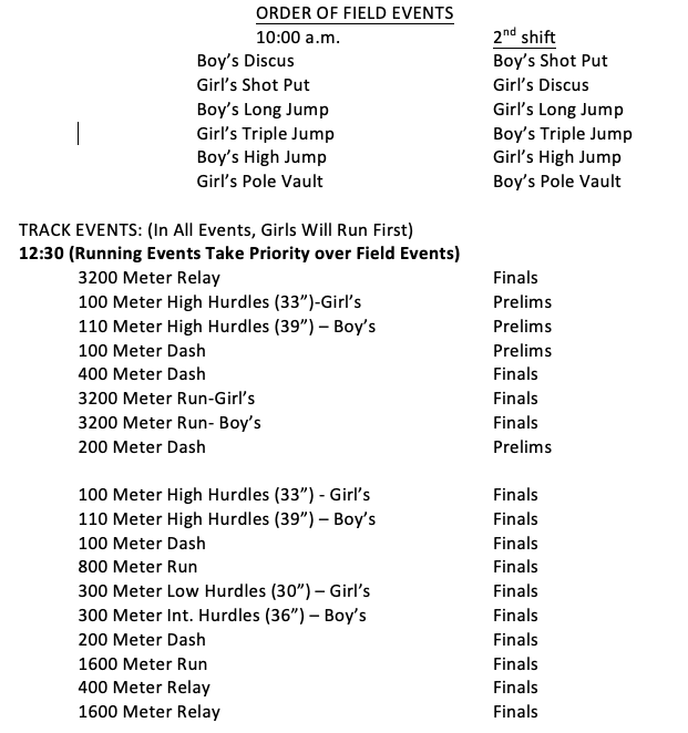 Diller-Odell - Meridian Track Invite-Rescheduled to April 3rd